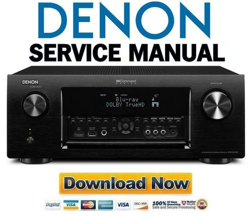 denon avr 3313 owners manual