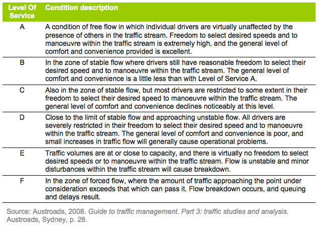 highway capacity manual level of service